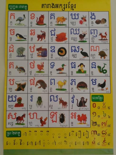 Het Khmer alfabet